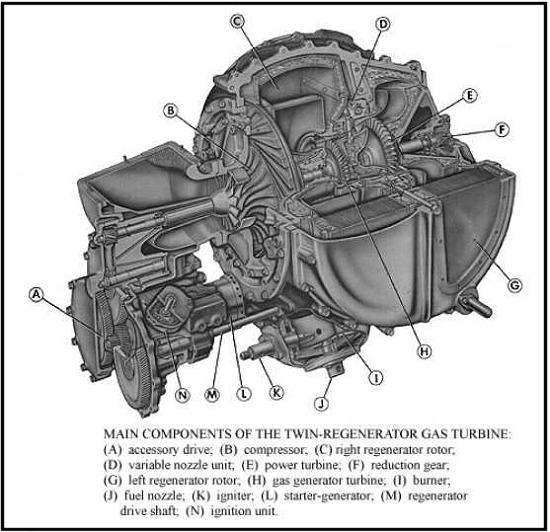Chrysler Jet Car
